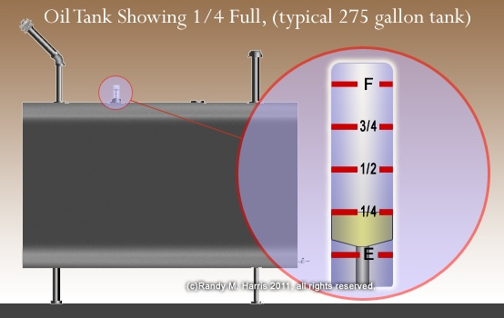 Oil Tank Size? How Big is My Oil Tank? - Cubby Oil